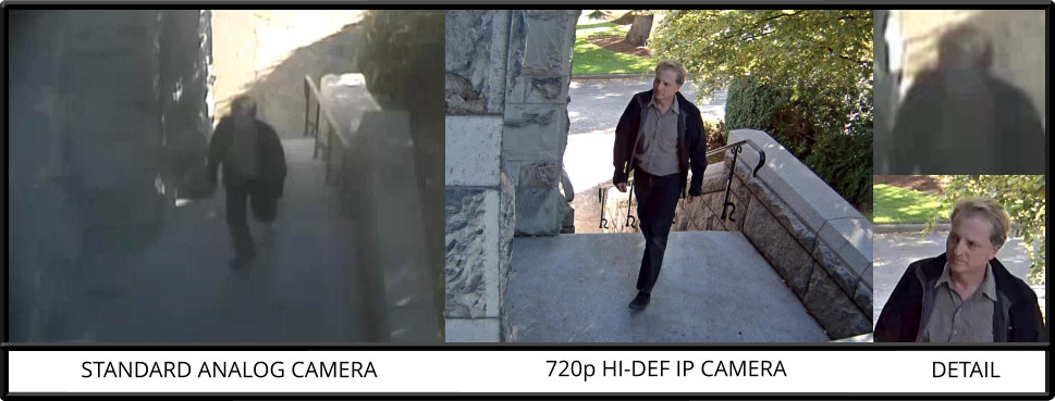 Analog Vs Hi Def Cameras Versatech Systems